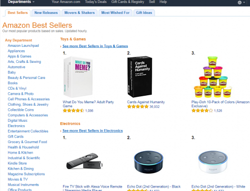 How to Find Products to Sell on Amazon for Killer Profit Part 1