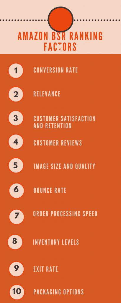 Amazon_ranking_factors