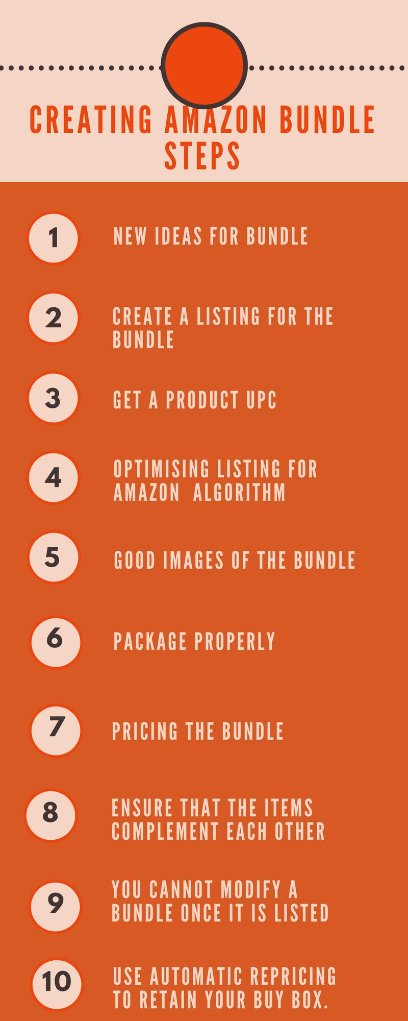 amazon product bundle tips