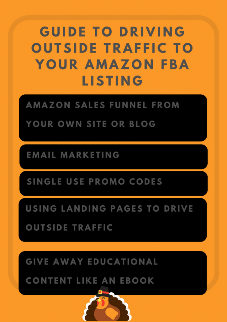 Driving outside traffic to your amazon listing