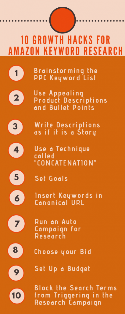 Growth-Hacks- Effectively-Amazon-Keyword-Research1