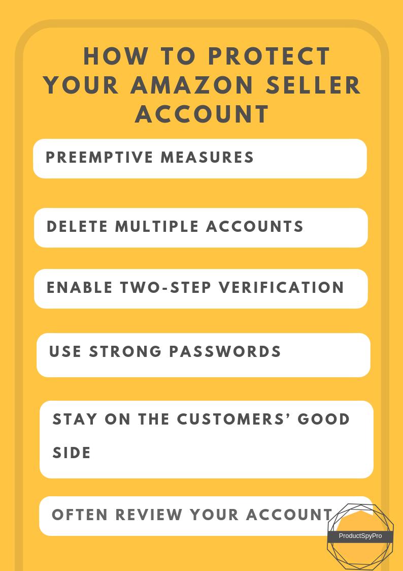 amazon-FBA-seller accountprotection