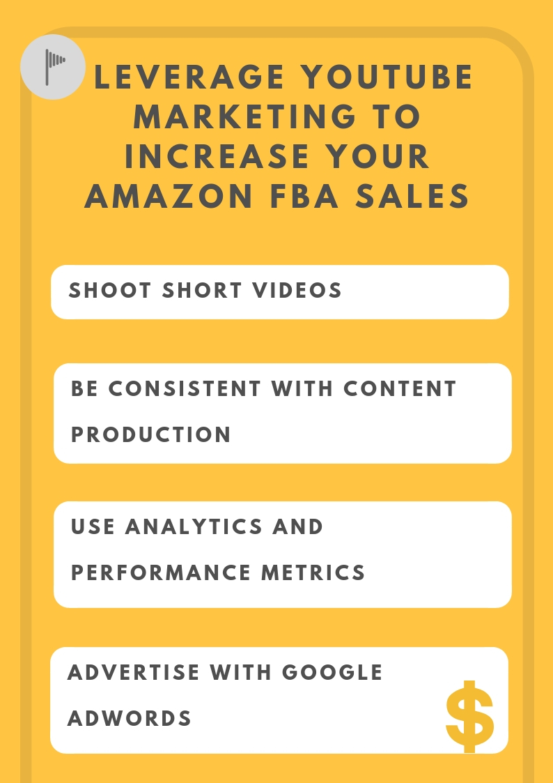 How can you leverage YouTube Marketing to Increase your Amazon FBA Sales