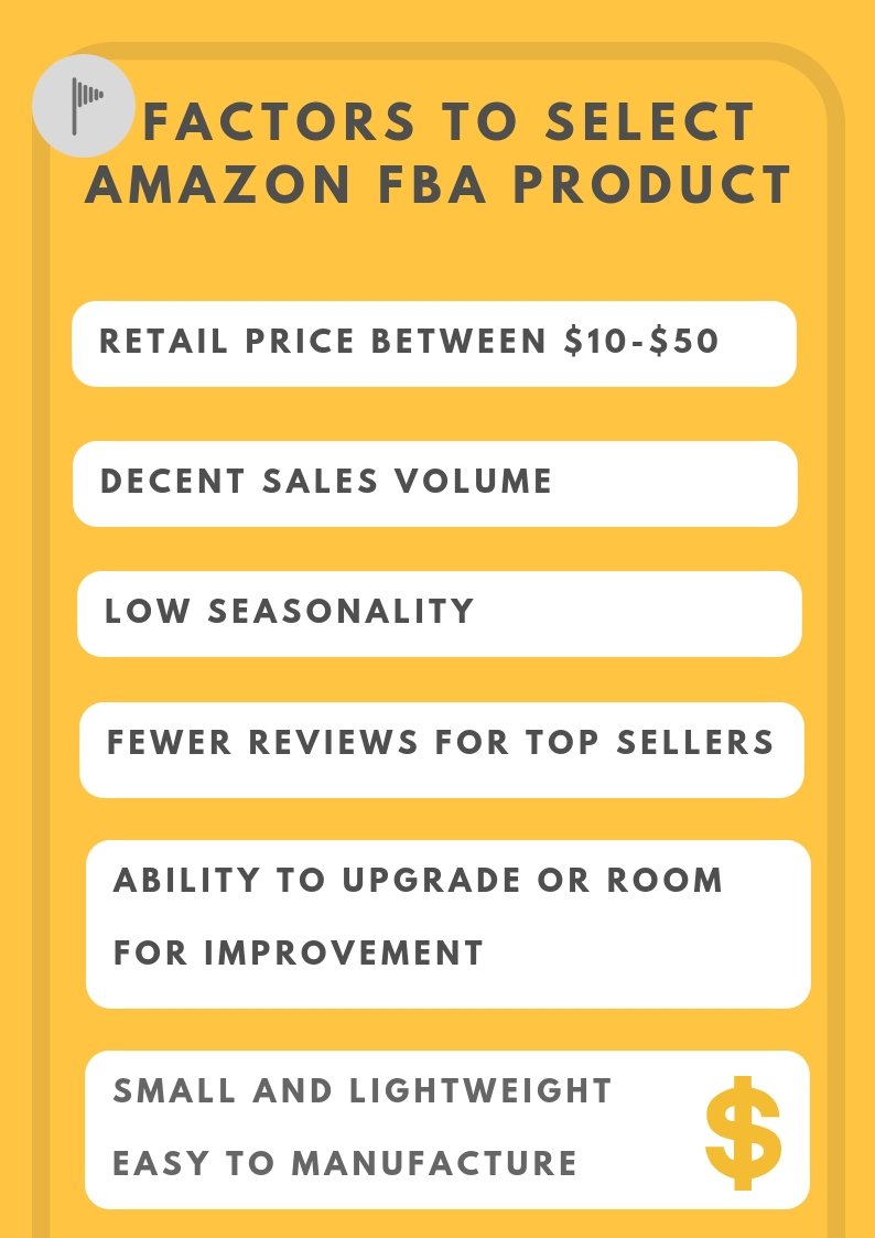 factors_to_select_amazonfba_products